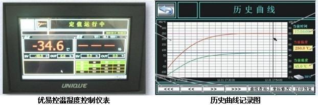 该控制器还具备如下特点:  1,显示分辩率: 温度:0.